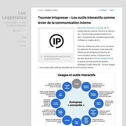 Tournée Infopresse – Les outils interactifs comme levier de la communication interne
