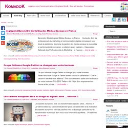 Blog social media, communication digitale, e-marketing