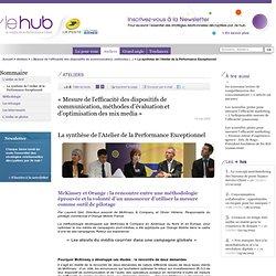 mix media, mesure de l'efficacité, «Mesure de l'efficacité des dispositifs de communication, méthodes d'évaluation et d'optimisation des mix media» la synthèse de l'atelier - La Poste - Le hub - Le média de la Performance Client