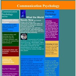 Communication Psychology