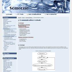 Communication: - Communication verbale - Florian Casset - cours gratuits - Blog - CV - réalisations personelles...