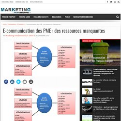 E-communication des PME : des ressources manquantes