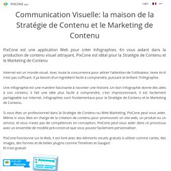 Communication Visuelle rend la Stratégie de Contenu plus efficace