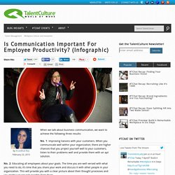 Is Communication Important For Employee Productivity? (Infographic)