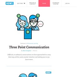 Three Point Communication - TeachingHOW2s