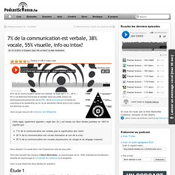 7% de la communication est verbale, 38% vocale, 55% visuelle, info ou intox?