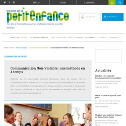 Communication Non-Violente : une méthode en 4 temps