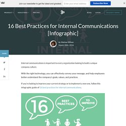 16 Best Practices for Internal Communications [Infographic] -