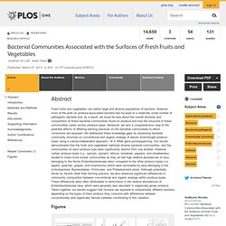 Bacterial Communities Associated with the Surfaces of Fresh Fruits and Vegetables
