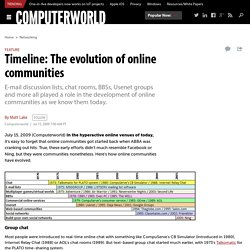 Timeline: The evolution of online communities