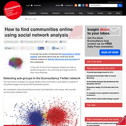 How to find communities online using social network analysis