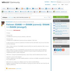 VMTN Discussion Forums: Failover: EVA8K <-> EVA8K