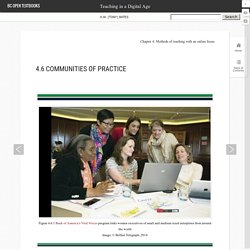 4.6 Communities of practice