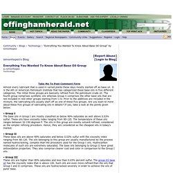 Community - Blogs