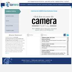 CAMERA - Community Cyberinfrastructure for Advanced Microbial Ecology Research & Analysis