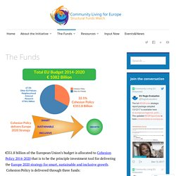 The Funds – Community Living for Europe: Structural Funds Watch