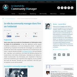 Le rôle du community manager dans l'ère de l'infobésité - Le JCM