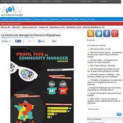 Le Community Manager en France (3 infographies)