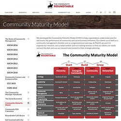 Community Maturity Model - The Community Roundtable