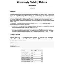 Community Stability Metrics