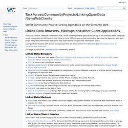 TaskForces/CommunityProjects/LinkingOpenData/SemWebClients - W3C Wiki