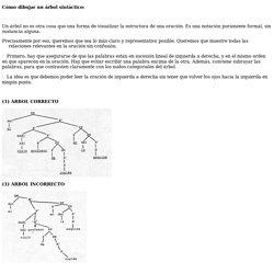 Como dibujar un árbol sintáctico: