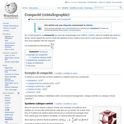 Compacité (cristallographie)