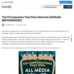 The 6 Companies That Own (Almost) All Media [INFOGRAPHIC]