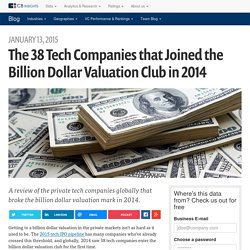 The 38 Companies that Joined the Billion Dollar Valuation Club in ...