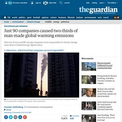 Just 90 companies caused two-thirds of man-made global warming emissions
