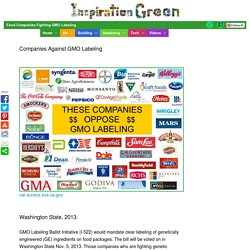 Food Companies Fighting GMO Labeling
