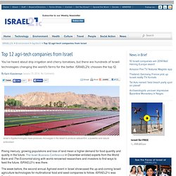 Top 12 agri-tech companies from Israel