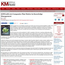 100 Companies That Matter in Knowledge Management