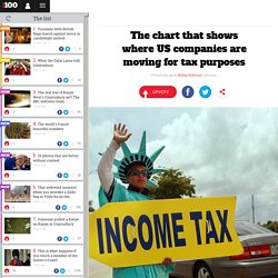 The chart that shows where US companies are moving for tax purposes