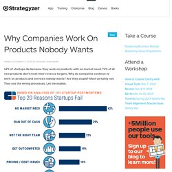 Why Companies Work On Products Nobody Wants — Strategyzer