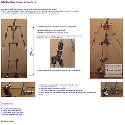 companime armature fabrication