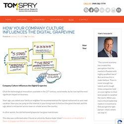 How Your Company Culture Influences the Digital Grapevine
