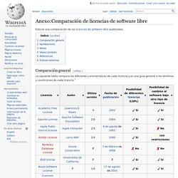 Anexo:Comparación de licencias de software libre