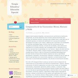 Comparación de las Taxonomías: Bloom, Marzano y Webb