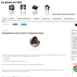 Comparaison entre l'oeil et l'appareil photo