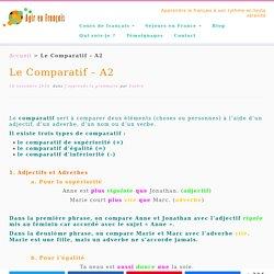 Exprimer la comparaison en français avec le comparatif- niveau A2
