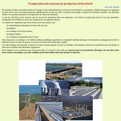 Comparaison des différents moyens de production d'électricité