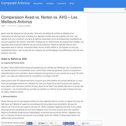 Comparaison Avast vs. Norton vs. AVG - Les Meilleurs Antivirus