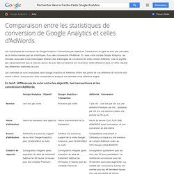 Comparaison entre les statistiques de conversion de GoogleAnalytics et celles d'AdWords - Centre d'aide GoogleAnalytics