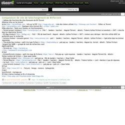 Sites de recherches BitTorrent