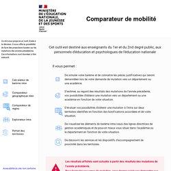 Comparateur de mobilité