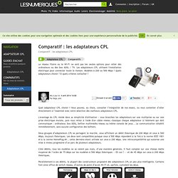 Comparatif : les adaptateurs CPL
