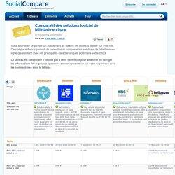 Comparatif des solutions logiciel de billetterie en ligne