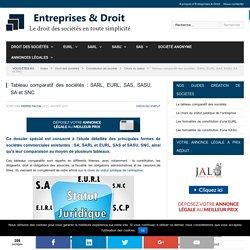 Tableau comparatif des sociétés : SARL, SAS, SA, SNC