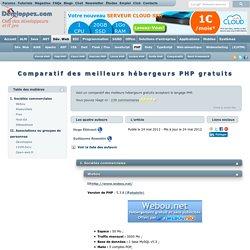 Comparatif des hébergeurs PHP gratuits